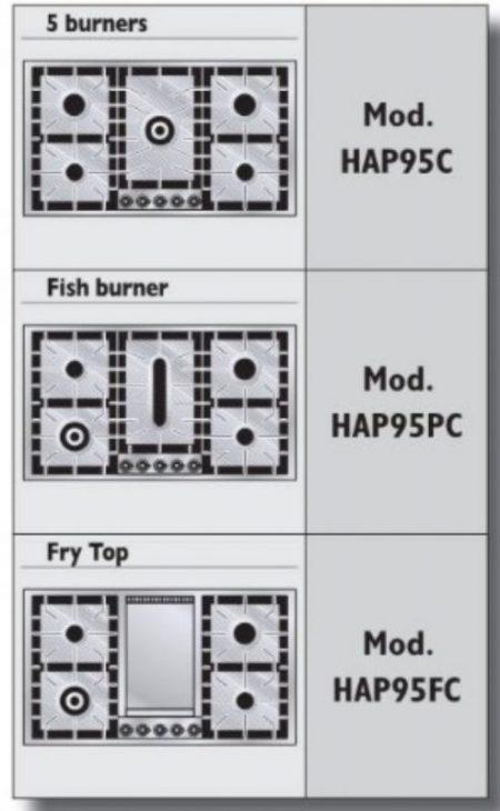 HAP95C